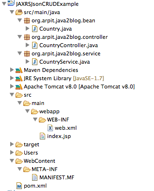 Project Structure CRUD
