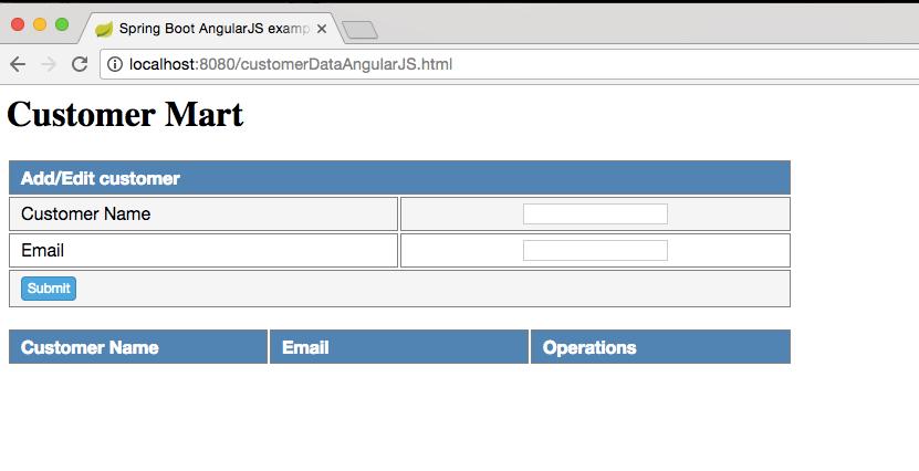 Spring Boot AngularJS blank