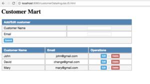 Spring Boot AngularJS Delete Customer