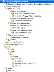 Spring Boot AngularJS Project Strucutre