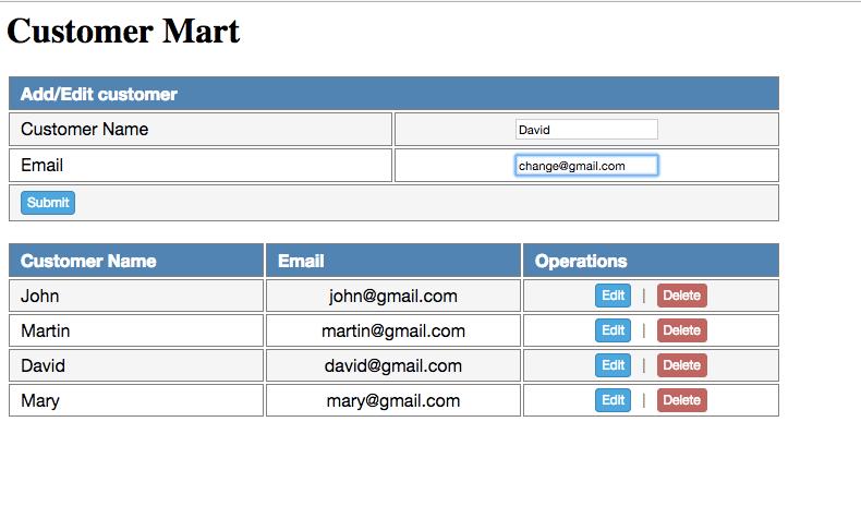 Spring Boot AngularJS Edit Customer