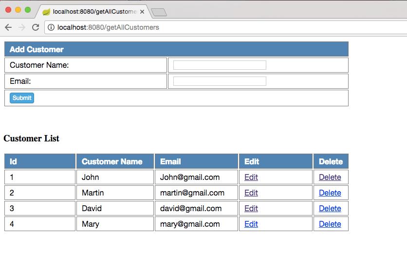 Spring Boot Hibernate example - Java2Blog