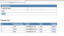 Spring MVC + Spring Data + Hibernate + MySQL example - Java2Blog