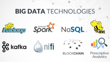 Big_Data_Technologies