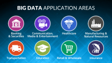 Big Data Application Area