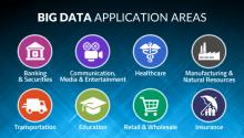 Big Data Application Area
