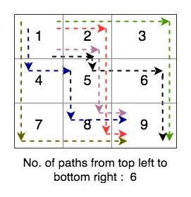 Matrix paths