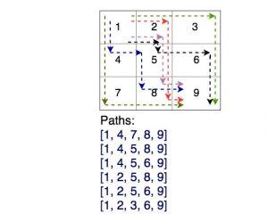 Print matrix paths
