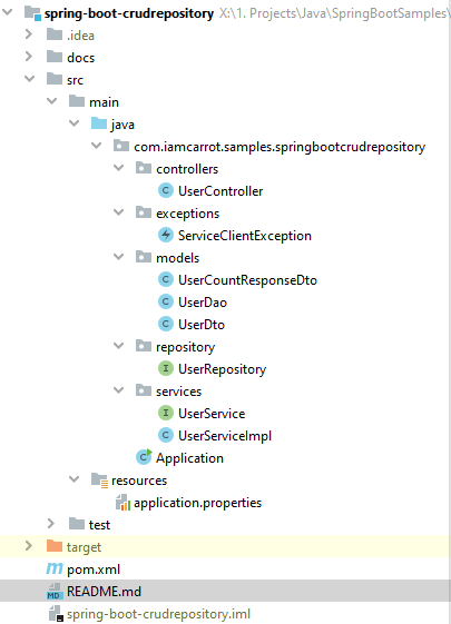 Spring boot project structure