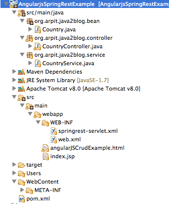 Spring MVC angularjs project structure