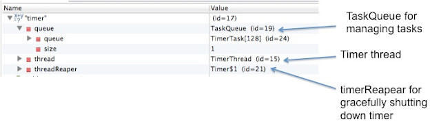 Java timer example